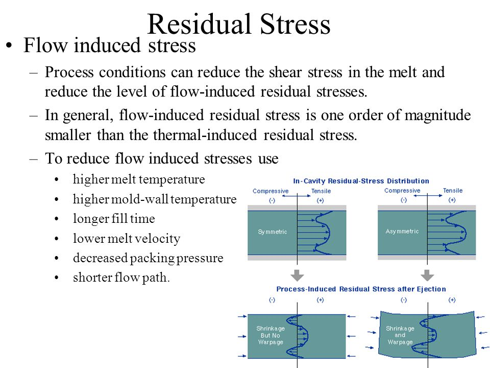 Residual Stress Flow induced stress –Process conditions can reduce the shear stress in the melt and reduce the level of flow-induced residual stresses.
