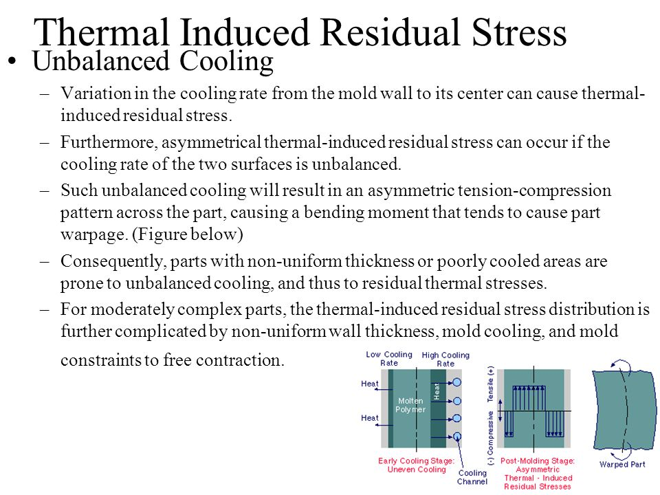 Thermal Induced Residual Stress Unbalanced Cooling –Variation in the cooling rate from the mold wall to its center can cause thermal- induced residual stress.