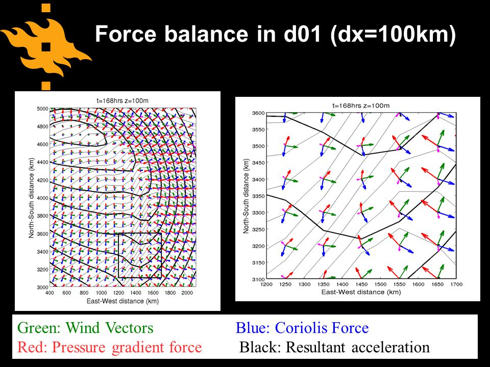 www.helsinki.fi/yliopisto 24.10.11 Department of Physics /Victoria Sinclair www.atm.helsinki.fi/~vsinclai Force balance in d01 (dx=100km) Green: Wind Vectors Blue: Coriolis Force Red: Pressure gradient force Black: Resultant acceleration