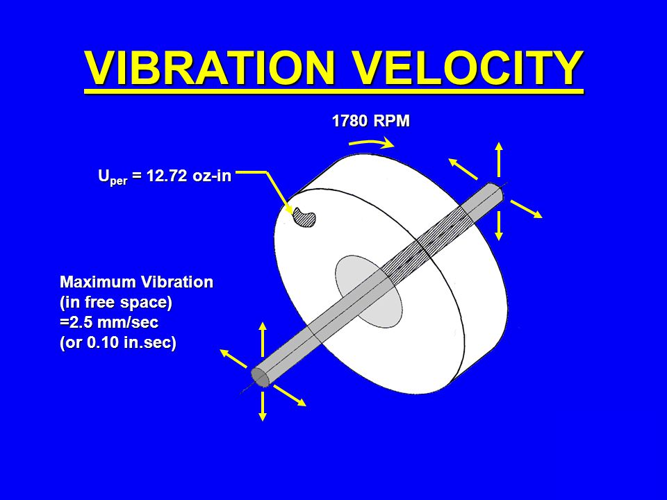 VIBRATION VELOCITY 1780 RPM U per = 12.72 oz-in Maximum Vibration (in free space) =2.5 mm/sec (or 0.10 in.sec)
