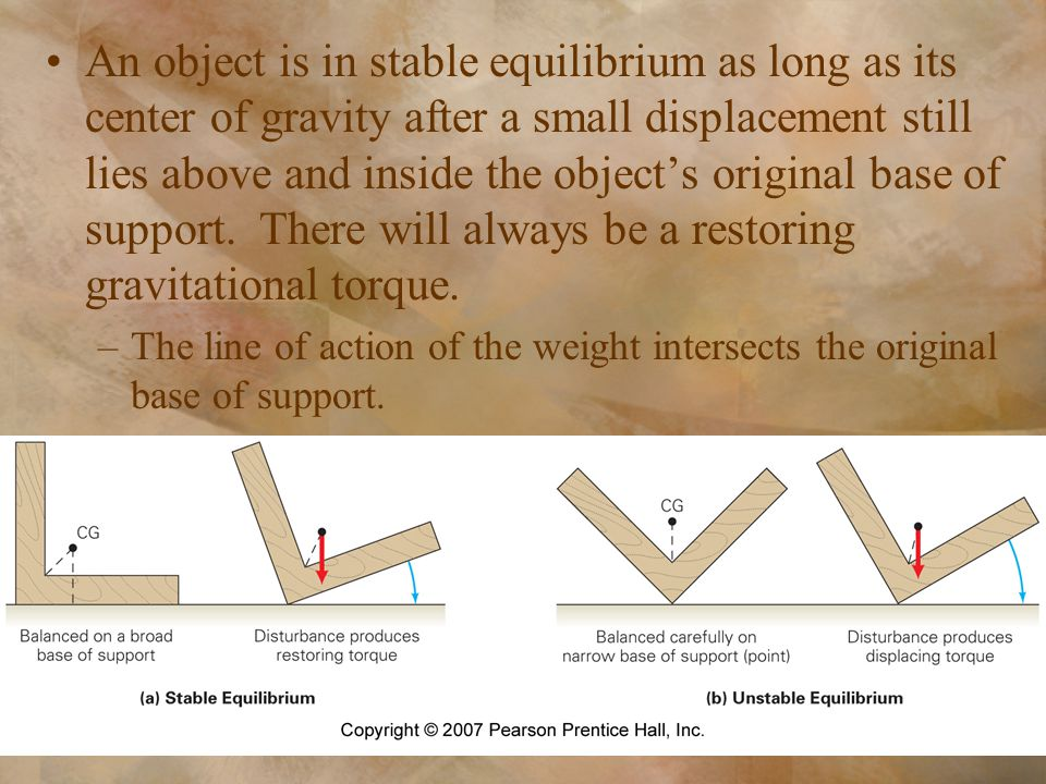 An object is in stable equilibrium as long as its center of gravity after a small displacement still lies above and inside the object's original base