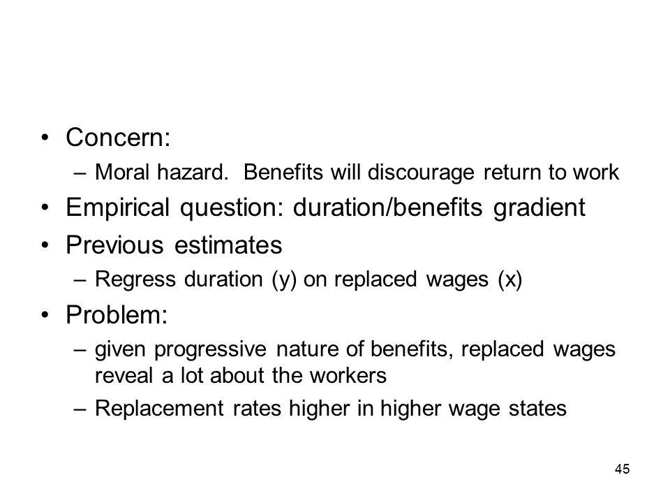 Concern: –Moral hazard.
