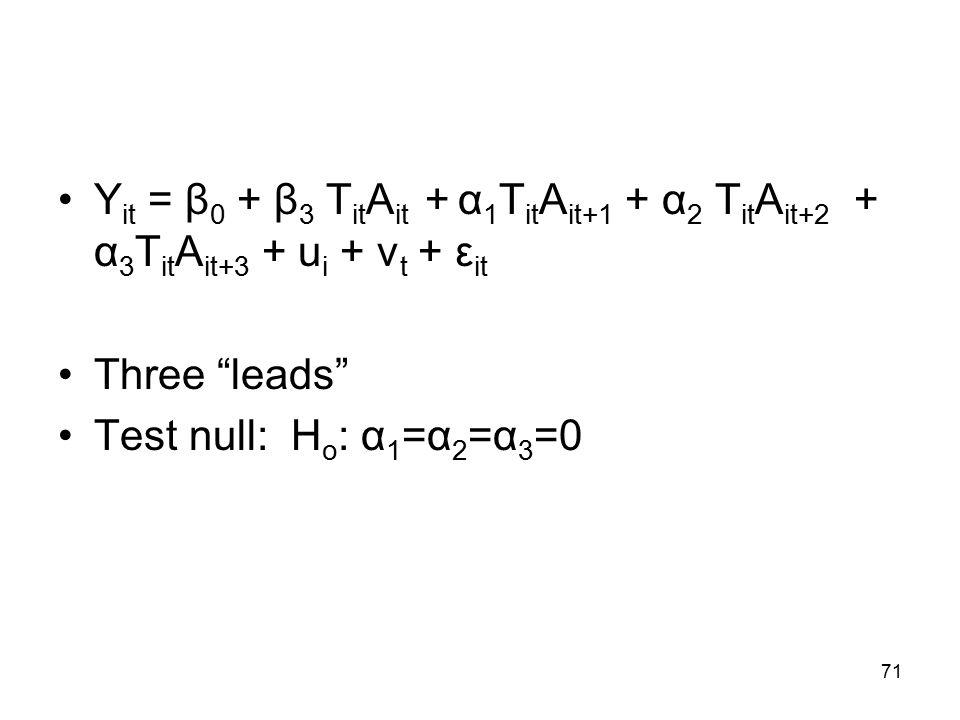 Y it = β 0 + β 3 T it A it + α 1 T it A it+1 + α 2 T it A it+2 + α 3 T it A it+3 + u i + v t + ε it Three leads Test null: H o : α 1 =α 2 =α 3 =0 71