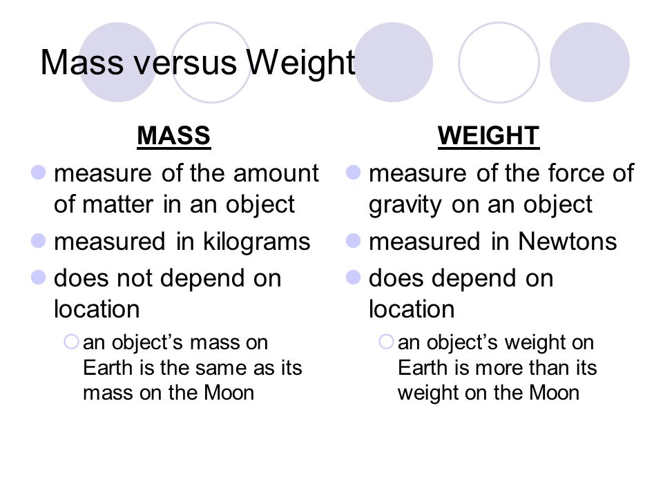 Mass versus Weight MASS measure of the amount of matter in an object measured in kilograms does not depend on location  an object's mass on Earth is the same as its mass on the Moon WEIGHT measure of the force of gravity on an object measured in Newtons does depend on location  an object's weight on Earth is more than its weight on the Moon