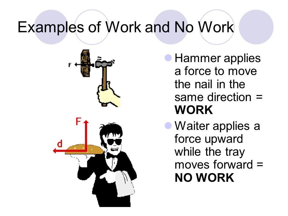 Examples of Work and No Work Hammer applies a force to move the nail in the same direction = WORK Waiter applies a force upward while the tray moves forward = NO WORK