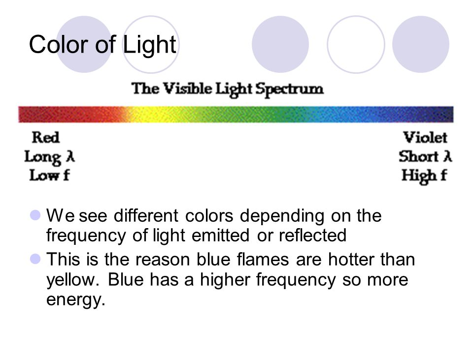 Color of Light We see different colors depending on the frequency of light emitted or reflected This is the reason blue flames are hotter than yellow.