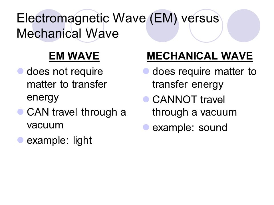 Electromagnetic Wave (EM) versus Mechanical Wave EM WAVE does not require matter to transfer energy CAN travel through a vacuum example: light MECHANICAL WAVE does require matter to transfer energy CANNOT travel through a vacuum example: sound