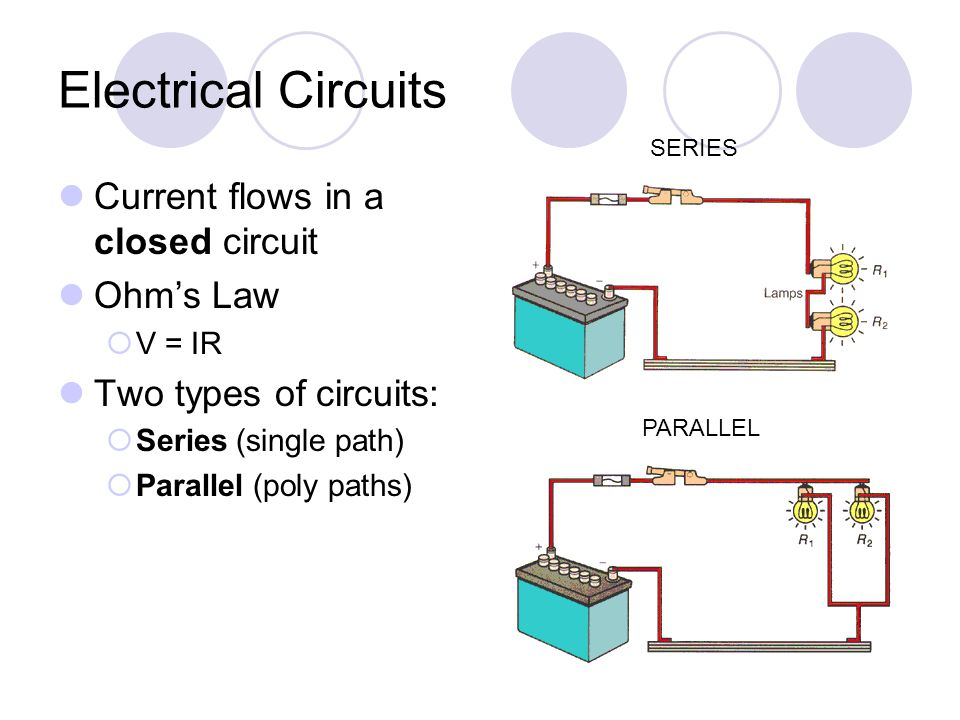 Electrical Circuits Current flows in a closed circuit Ohm's Law  V = IR Two types of circuits:  Series (single path)  Parallel (poly paths) SERIES PARALLEL