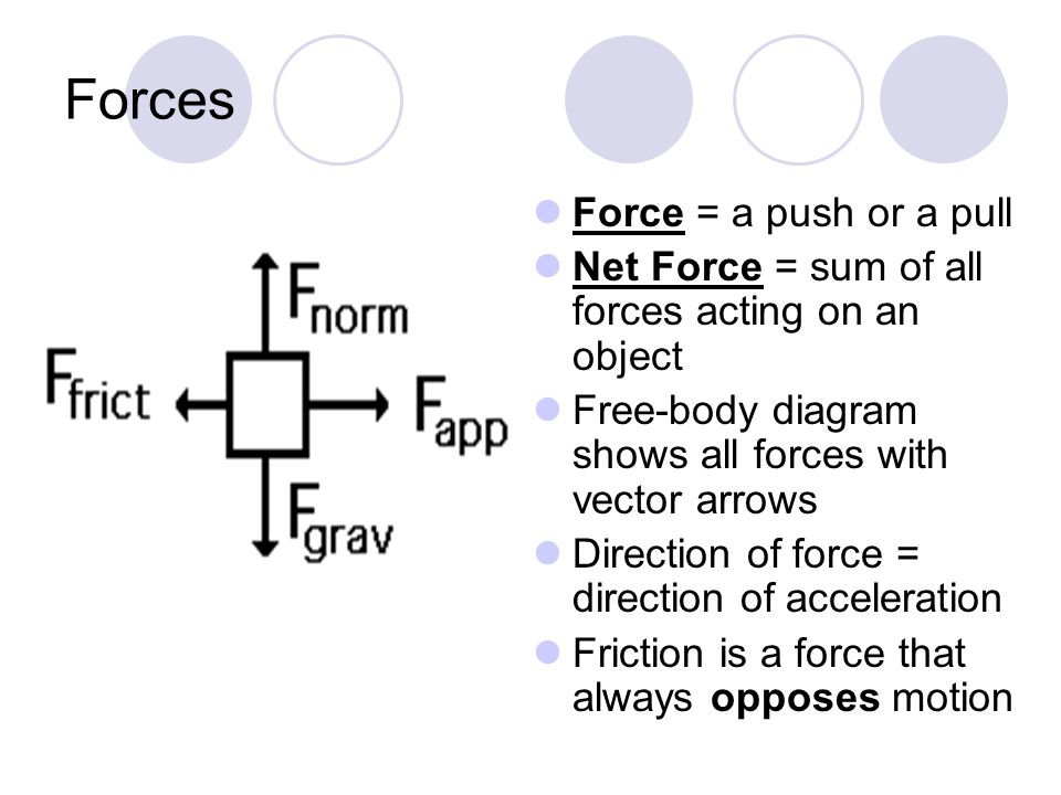 Forces Force = a push or a pull Net Force = sum of all forces acting on an object Free-body diagram shows all forces with vector arrows Direction of force = direction of acceleration Friction is a force that always opposes motion