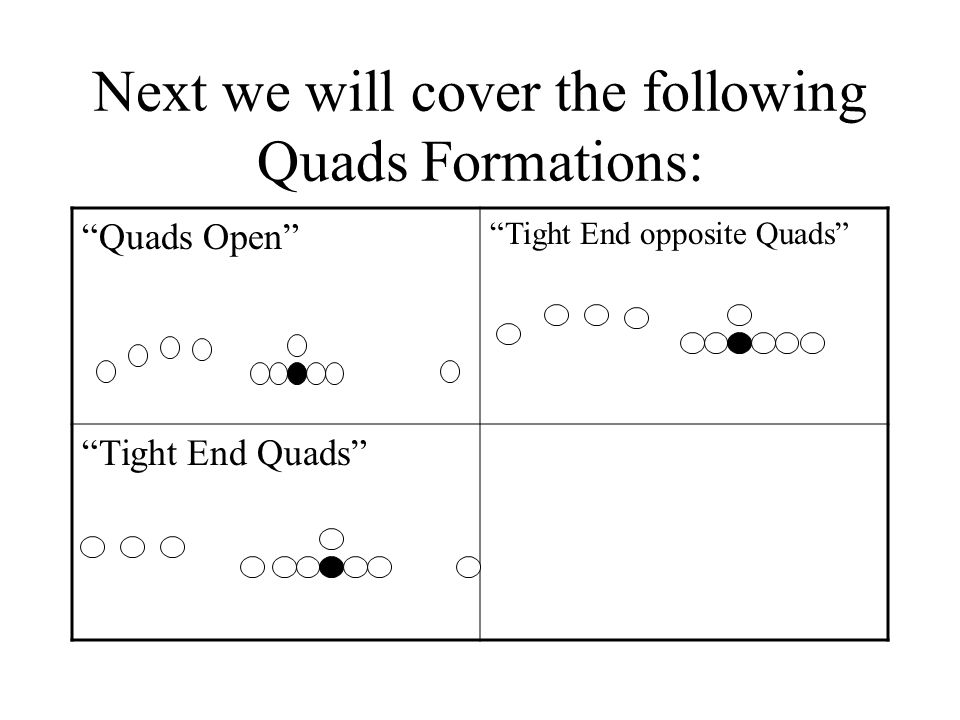 Quarters to trips side; Soft 2 to single side Strategy vs.