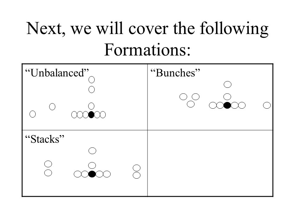 1.ADJUSTING TO FORMATIONS M N RL EE S B C C F 1 2341 2 3 1 2 3 4 4 1 2 3 4 1/2 5½ THIS SIDE 1/2 5½ THIS SIDE 1/2