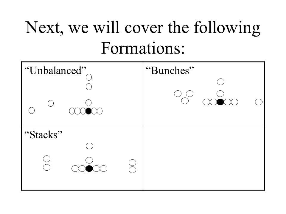 Strategy 5 vs.