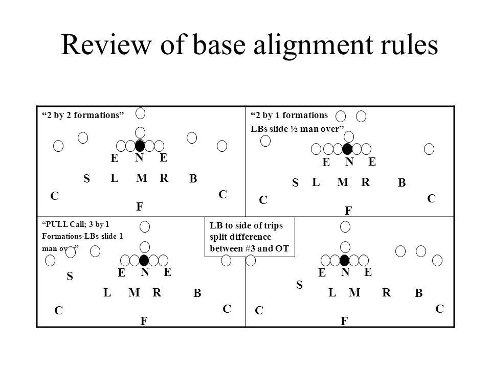 Stack I Counter vs.Base 3-3 M N RL EE SB CC F Backside End technique vs.
