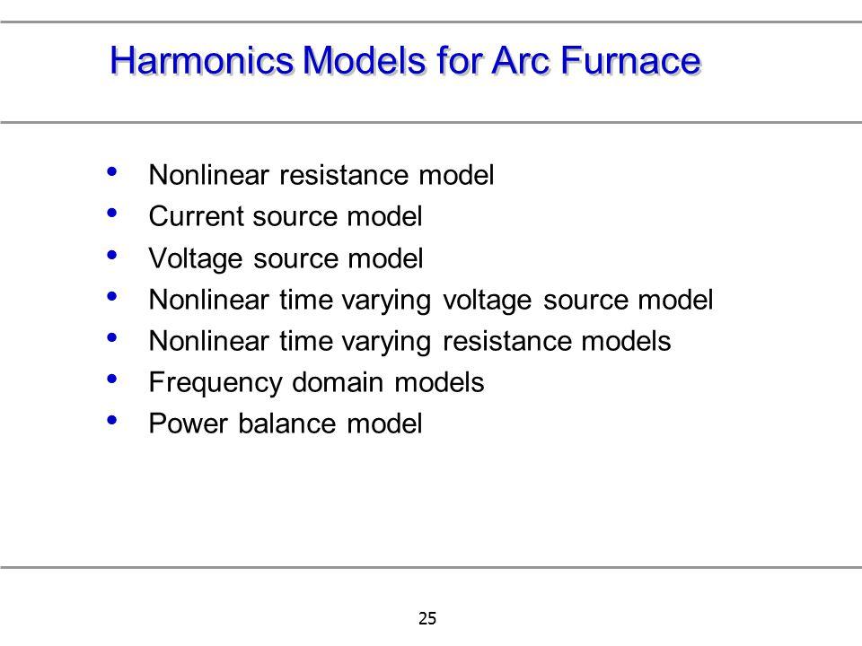 25 Harmonics Models for Arc Furnace Nonlinear resistance model Current source model Voltage source model Nonlinear time varying voltage source model N