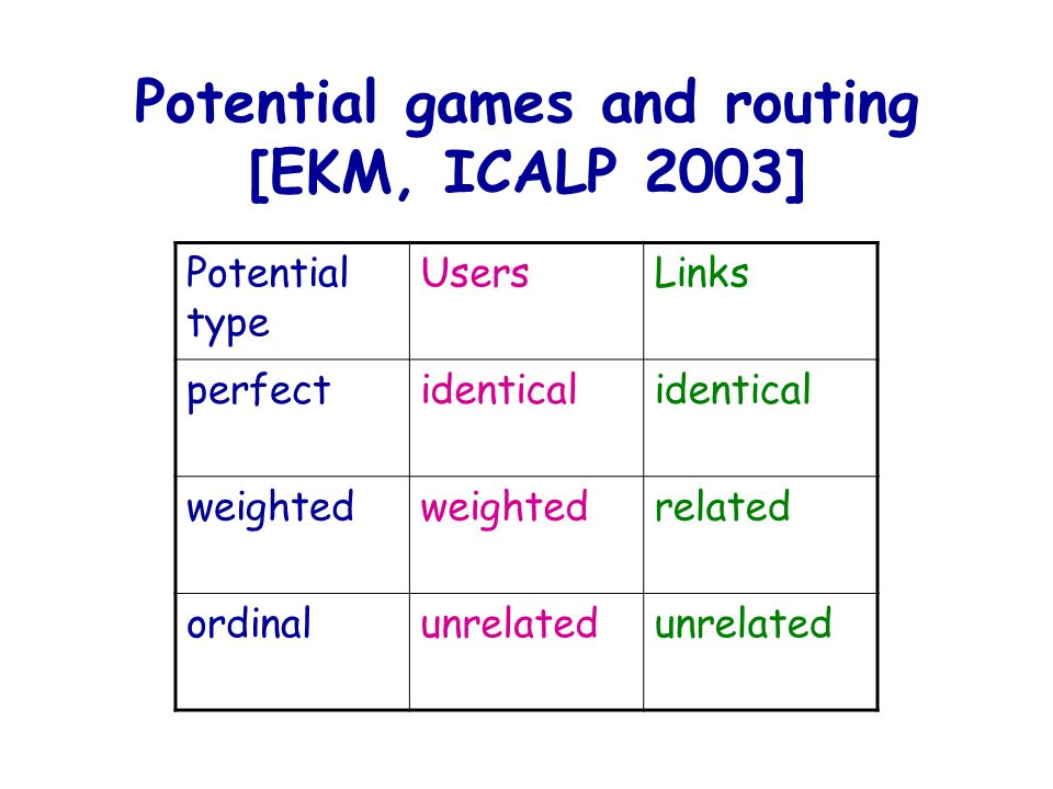 Potential games and routing [EKM, ICALP 2003] Potential type UsersLinks perfectidentical weighted related ordinalunrelated