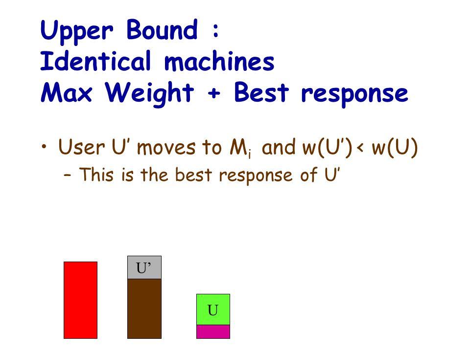 Upper Bound : Identical machines Max Weight + Best response U' U User U' moves to M i and w(U') < w(U) –This is the best response of U'