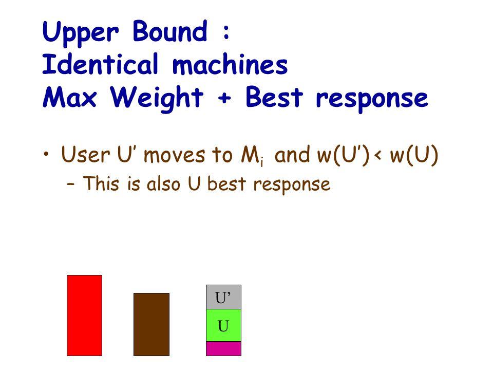 Upper Bound : Identical machines Max Weight + Best response User U' moves to M i and w(U') < w(U) –This is also U best response U' U