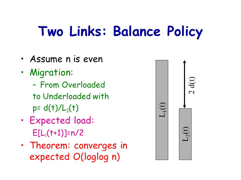 Two Links: Balance Policy Assume n is even Migration: –From Overloaded to Underloaded with p= d(t)/L 1 (t) Expected load: E[L i (t+1)]=n/2 Theorem: converges in expected O(loglog n) L 1 (t)L 2 (t) 2 d(t)