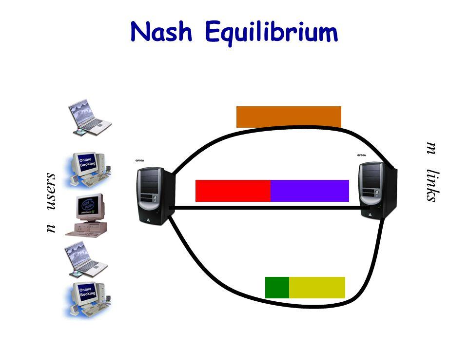 Future work Nash Computation –Nash ReRouting many links –Sub-Game Perfect Eq.