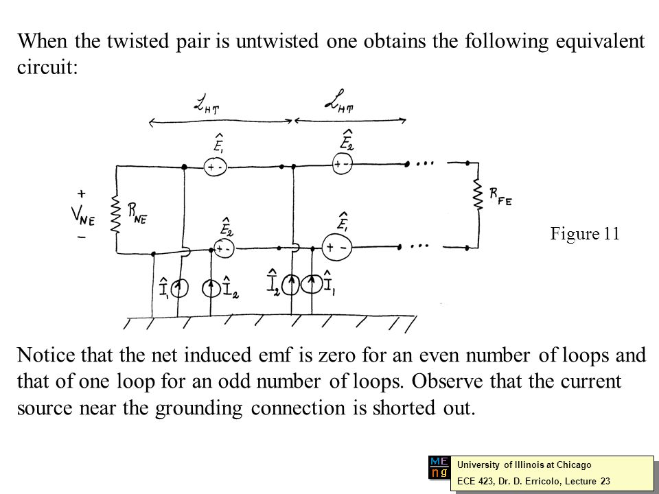 When the twisted pair is untwisted one obtains the following equivalent circuit: Figure 11 Notice that the net induced emf is zero for an even number of loops and that of one loop for an odd number of loops.