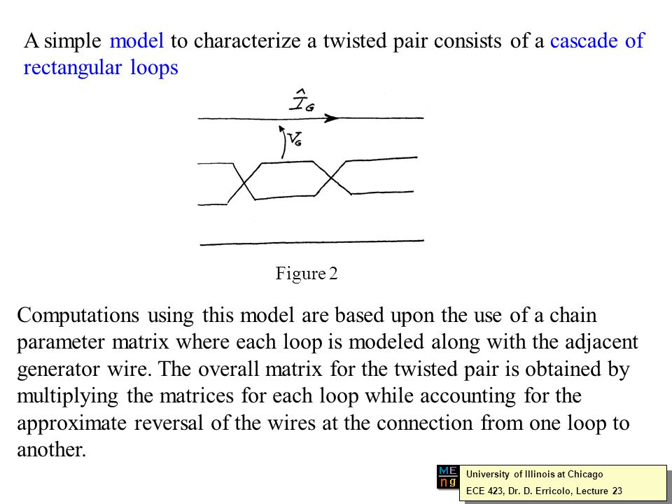 A simple model to characterize a twisted pair consists of a cascade of rectangular loops Computations using this model are based upon the use of a chain parameter matrix where each loop is modeled along with the adjacent generator wire.