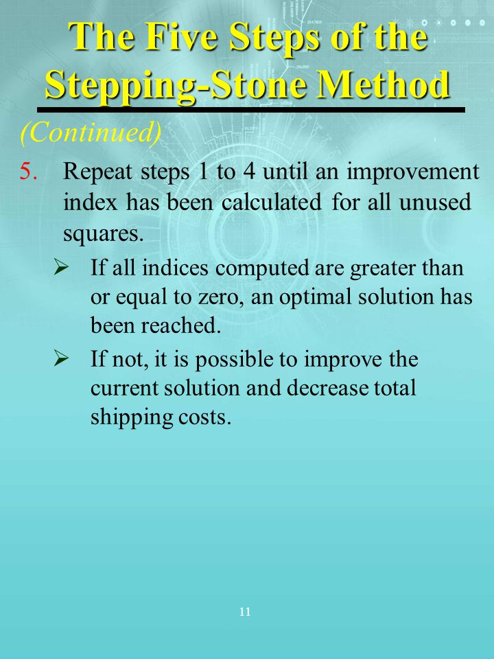 11 The Five Steps of the Stepping-Stone Method (Continued) 5.Repeat steps 1 to 4 until an improvement index has been calculated for all unused squares