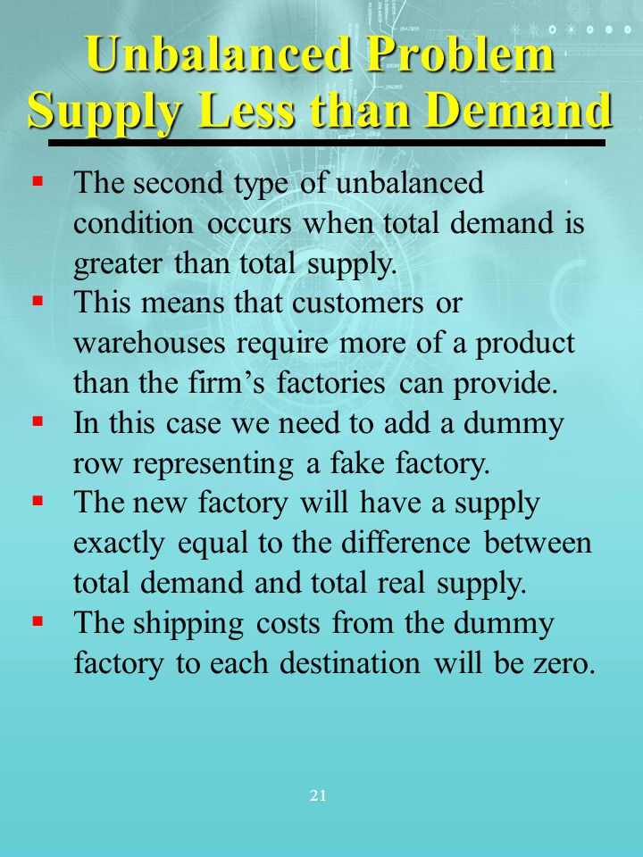 21 Unbalanced Problem Supply Less than Demand  The second type of unbalanced condition occurs when total demand is greater than total supply.  This