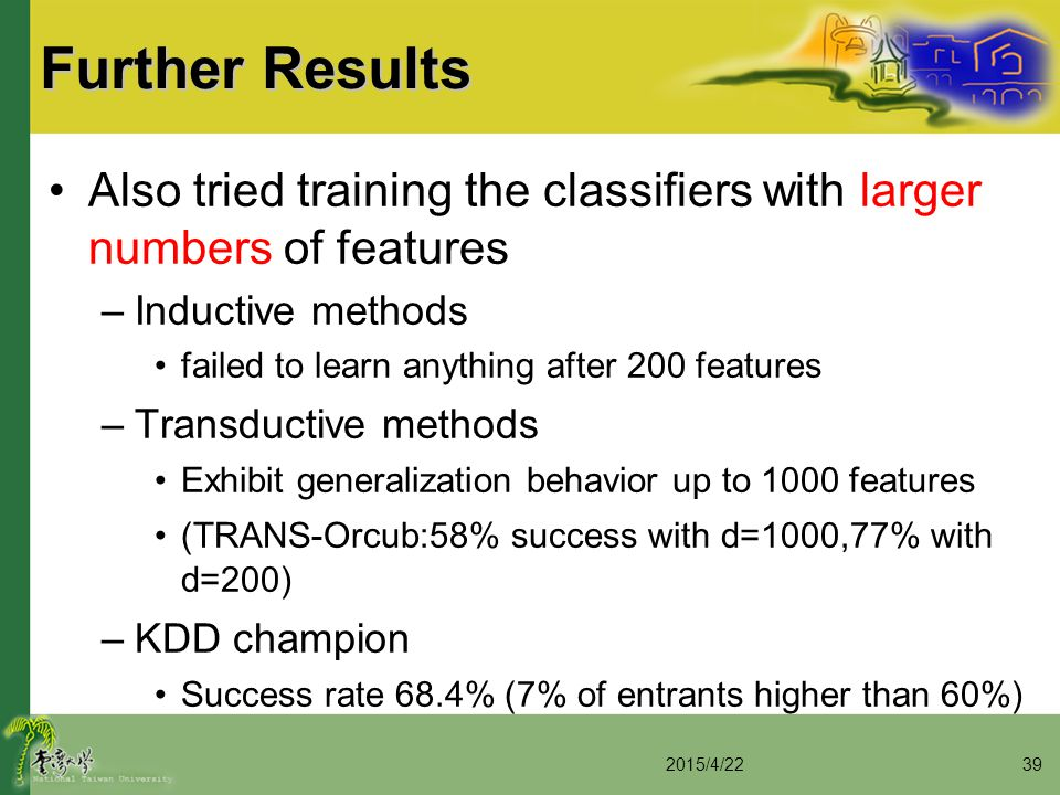 Further Results Also tried training the classifiers with larger numbers of features –Inductive methods failed to learn anything after 200 features –Tr