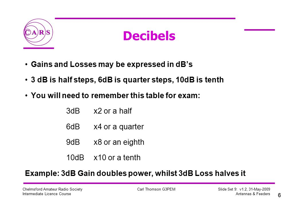 6 Chelmsford Amateur Radio Society Intermediate Licence Course Carl Thomson G3PEM Slide Set 9: v1.2, 31-May-2009 Antennas & Feeders Decibels Gains and Losses may be expressed in dB's 3 dB is half steps, 6dB is quarter steps, 10dB is tenth You will need to remember this table for exam: 3dBx2 or a half 6dBx4 or a quarter 9dBx8 or an eighth 10dBx10 or a tenth Example: 3dB Gain doubles power, whilst 3dB Loss halves it