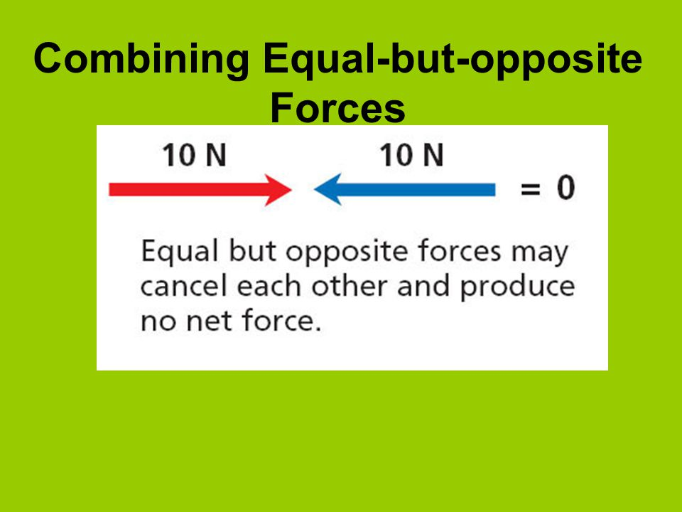 Combining Equal-but-opposite Forces