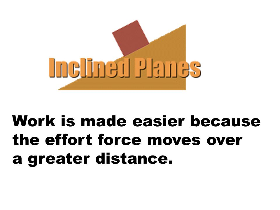 Work is made easier because the effort force moves over a greater distance.