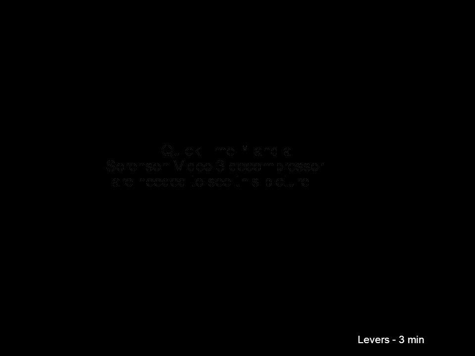 Levers - 3 min