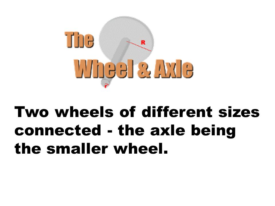 Two wheels of different sizes connected - the axle being the smaller wheel.
