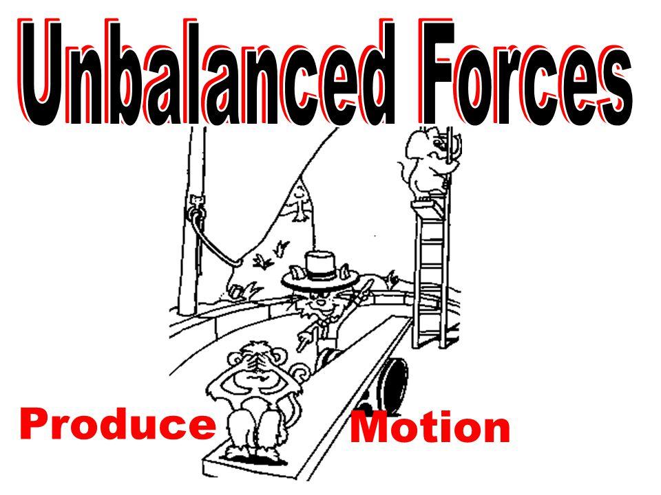 Produce Motion