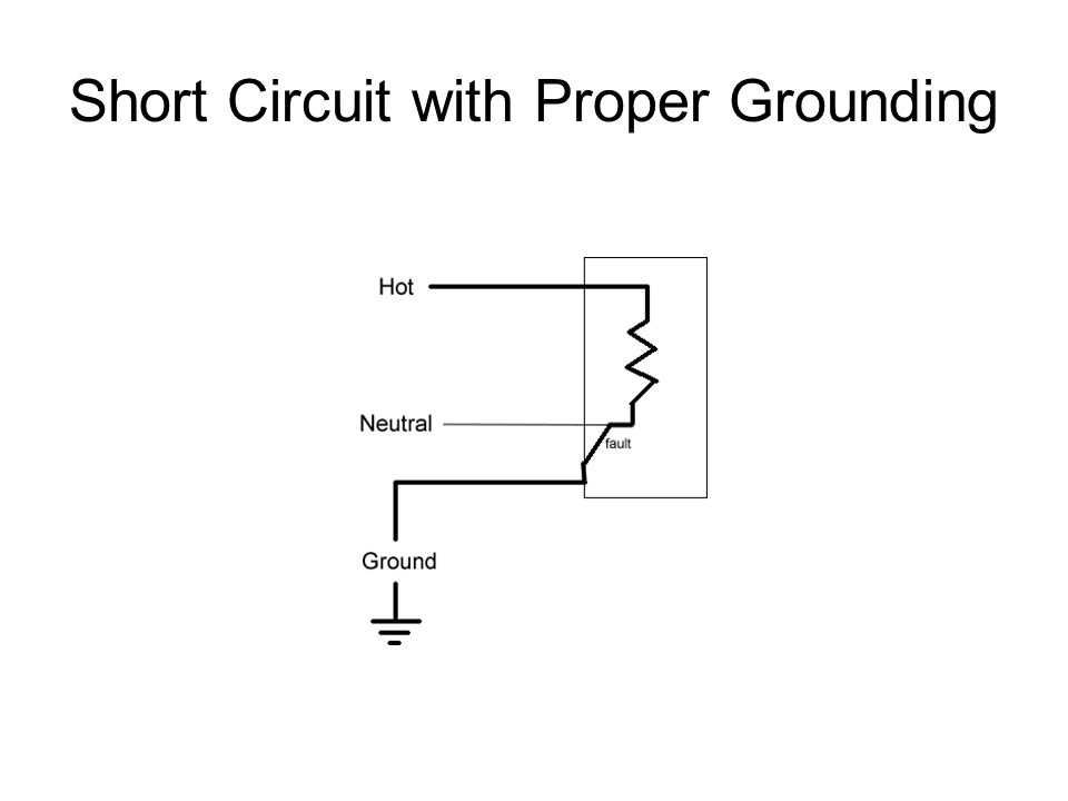 Short Circuit with Proper Grounding