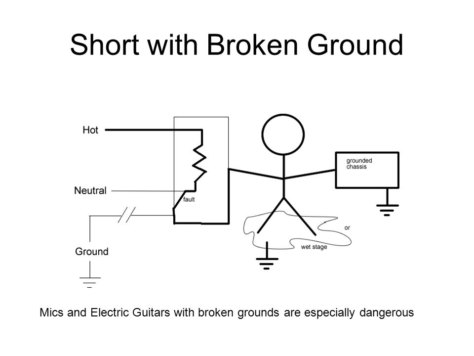 Short with Broken Ground Mics and Electric Guitars with broken grounds are especially dangerous