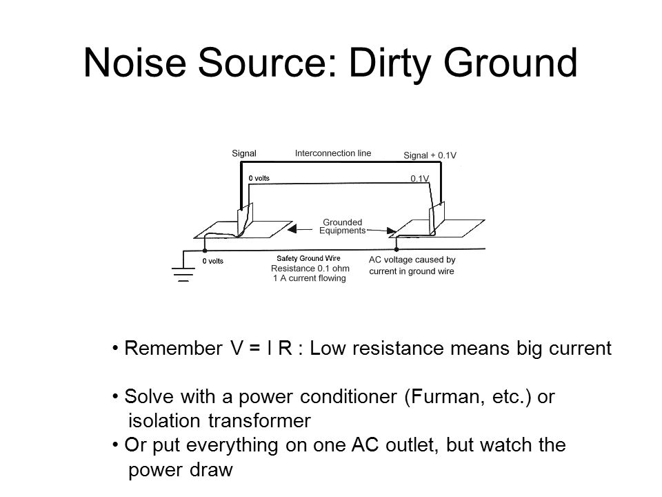 Noise Source: Dirty Ground Remember V = I R : Low resistance means big current Solve with a power conditioner (Furman, etc.) or isolation transformer