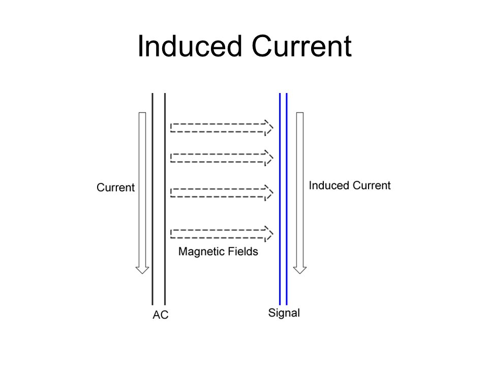 Induced Current