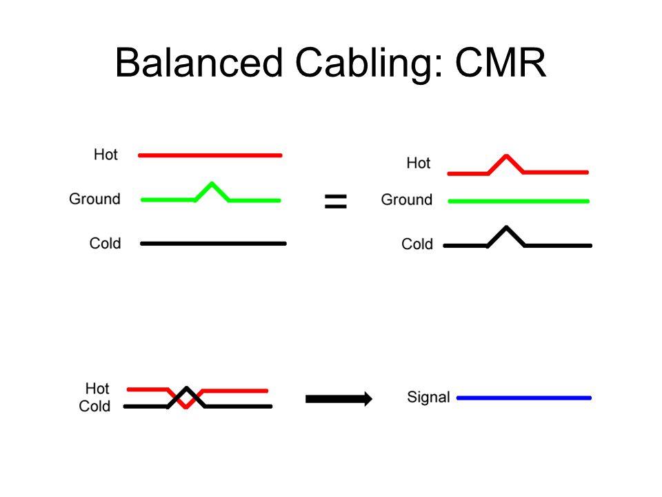Balanced Cabling: CMR