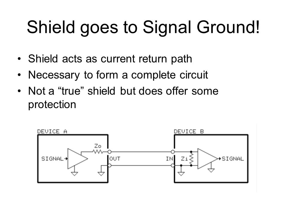 Shield goes to Signal Ground.