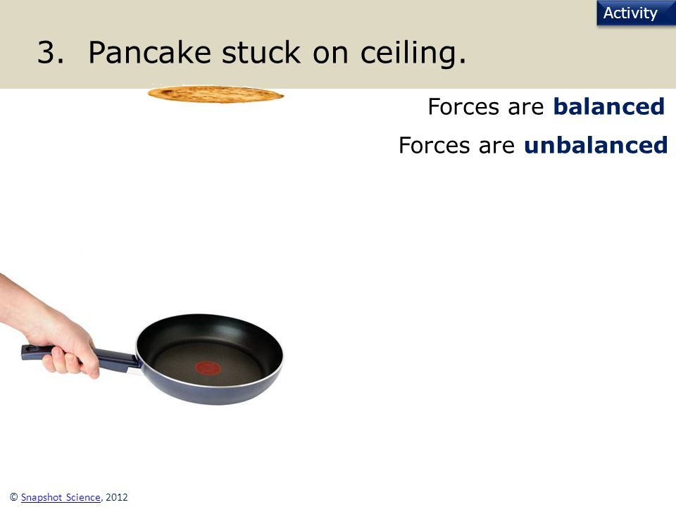 Activity © Snapshot Science, 2012Snapshot Science 3. Pancake stuck on ceiling. Forces are balanced Forces are unbalanced