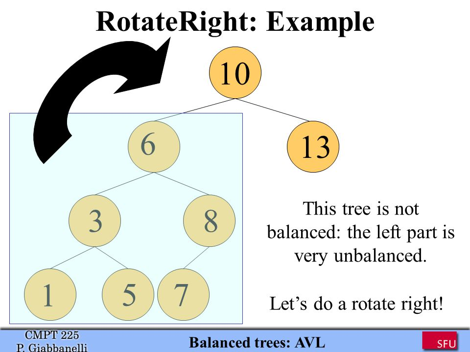 RotateRight: Example Balanced trees: AVL 10 13 6 8 7 3 1 5 This tree is not balanced: the left part is very unbalanced.