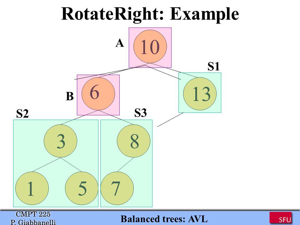 RotateRight: Example Balanced trees: AVL 6 B 3 1 5 S2 8 7 S3 10 13 A S1