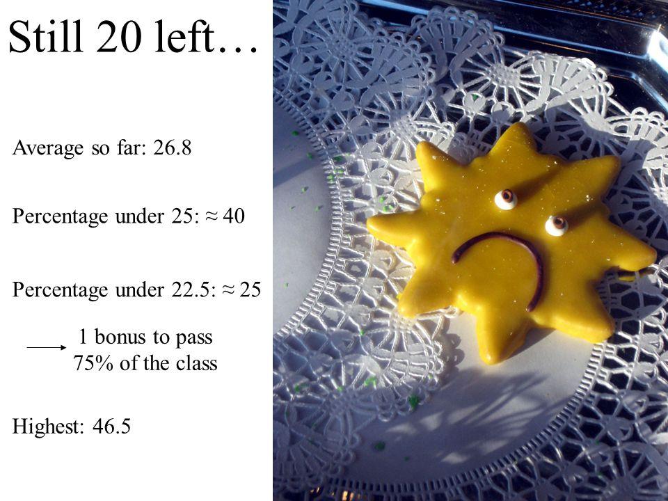 Still 20 left… Average so far: 26.8 Percentage under 25: ≈ 40 Percentage under 22.5: ≈ 25 1 bonus to pass 75% of the class Highest: 46.5