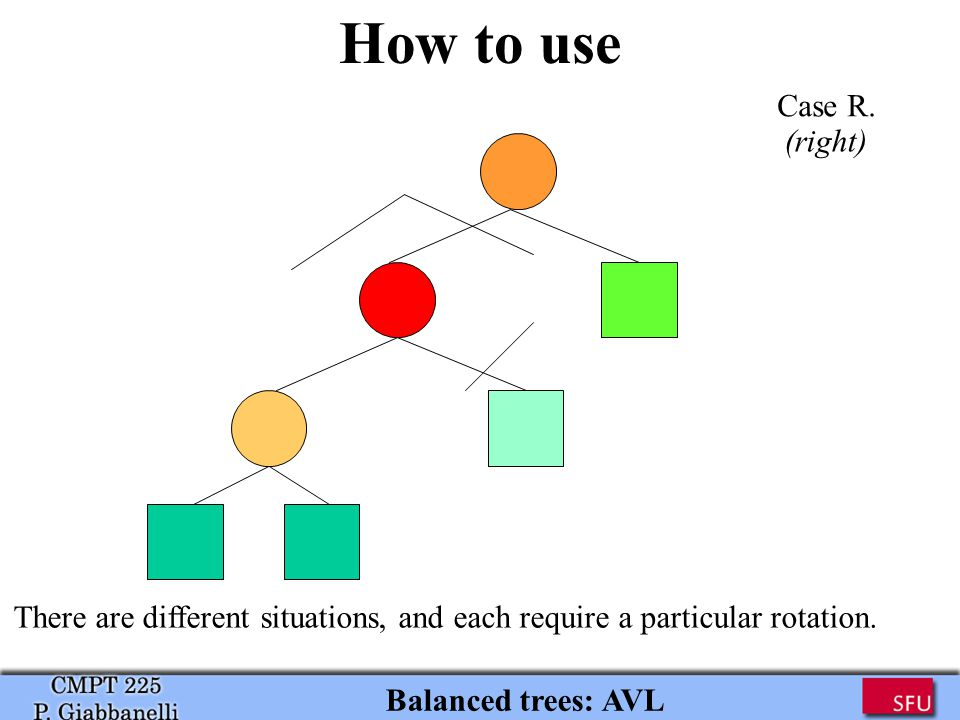 How to use Balanced trees: AVL There are different situations, and each require a particular rotation.