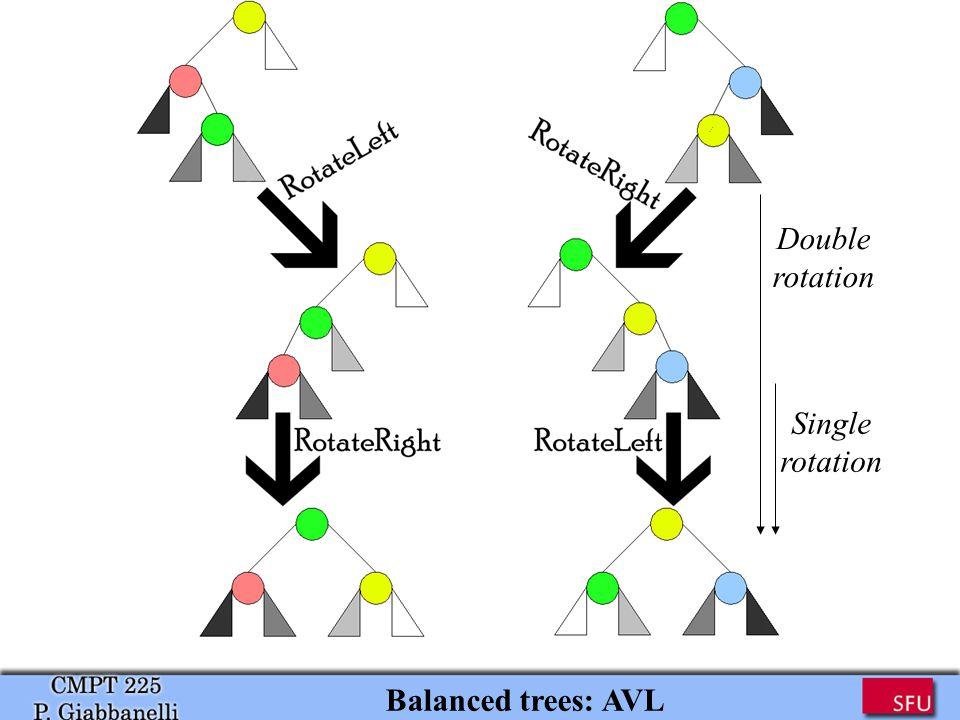 Balanced trees: AVL Single rotation Double rotation