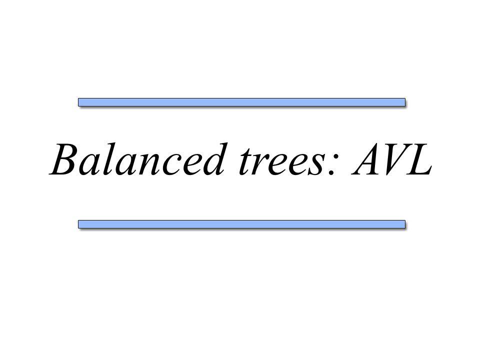 Balanced trees: AVL
