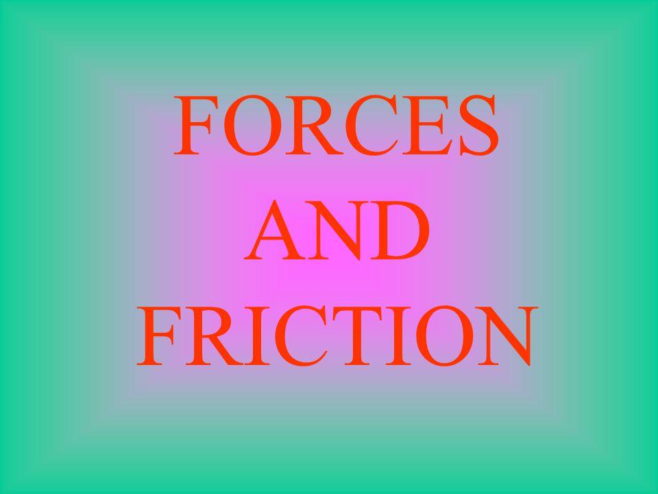 3. Fluid Friction TYPES OF FRICTION 1. Sliding Friction 2. Rolling Friction