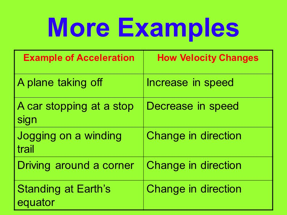 Examples of Accelerations negative acceleration or deceleration.Accelerations also occurs when velocity decreases. In the skating example, you acceler