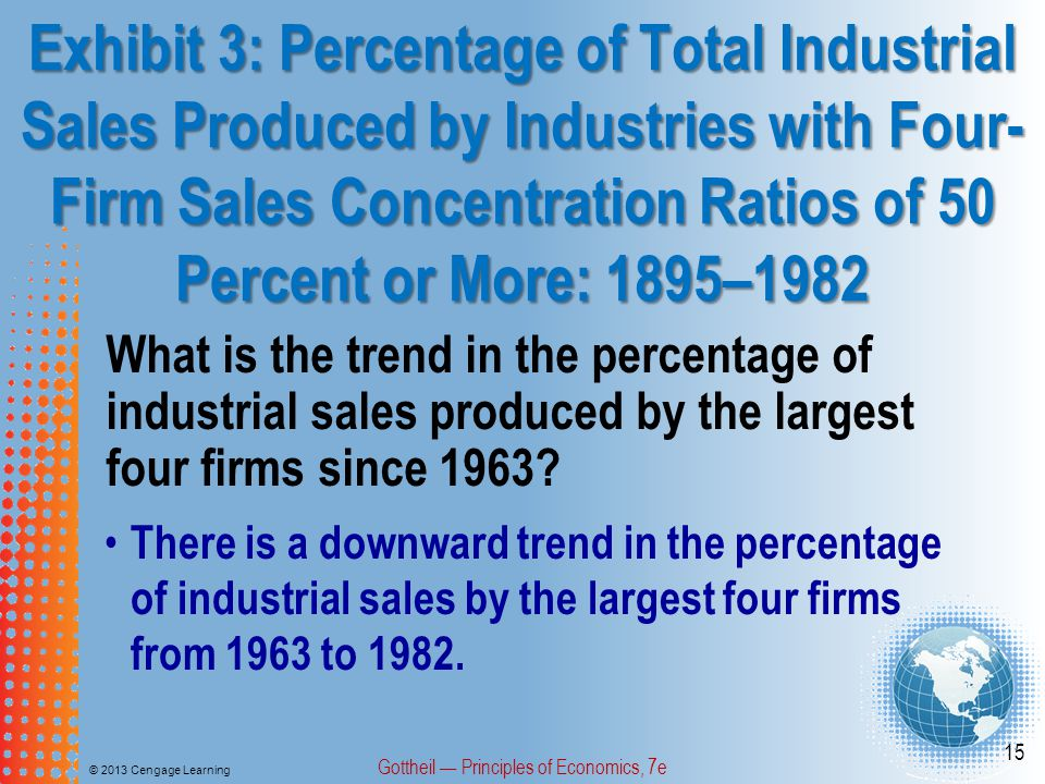Exhibit 3: Percentage of Total Industrial Sales Produced by Industries with Four- Firm Sales Concentration Ratios of 50 Percent or More: 1895–1982 © 2013 Cengage Learning Gottheil — Principles of Economics, 7e 15 What is the trend in the percentage of industrial sales produced by the largest four firms since 1963.